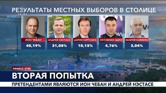 Primele Știri în limba rusă - 21 octombrie 2019, 18:00