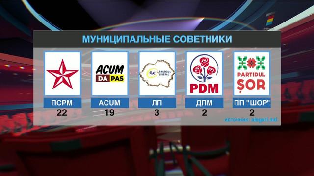 """Мунсовет - в """"бой"""": чего ждать от нового КМС и почему ПДС и ППДП больше нет? 20.11.2019"""