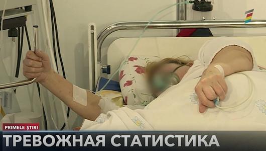 Через две недели в Молдове может быть по 5000 новых случаевковида в день